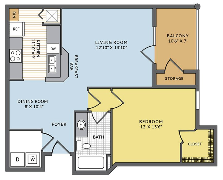 1 Bedroom 1 Bathroom Apartment for rent at Colonial Grand At Mallard Creek in Charlotte, NC