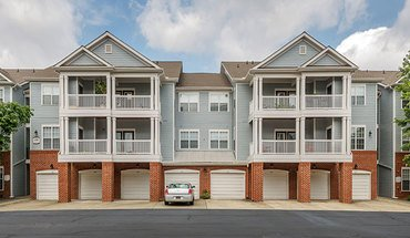 Similar Apartment at Preserve At Brier Creek