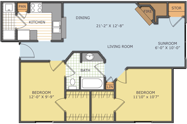 2 Bedrooms 1 Bathroom Apartment for rent at The Village in Lexington, KY