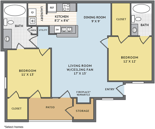 2 Bedrooms 2 Bathrooms Apartment for rent at Colonial Village At South Tryon in Charlotte, NC