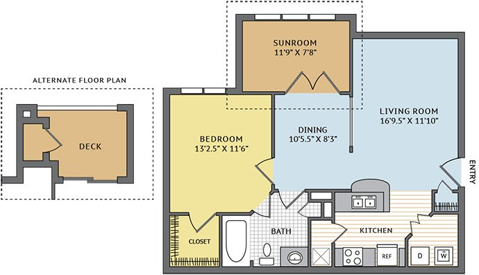 1 Bedroom 1 Bathroom Apartment for rent at Colonial Grand At Research Park in Durham, NC