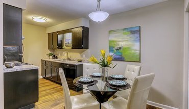 1 Bedroom Apartments In Knoxville Tn Abodo
