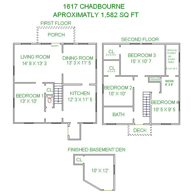 5 Bedrooms 2 Bathrooms House for rent at 1617 Chadbourne Ave in Madison, WI
