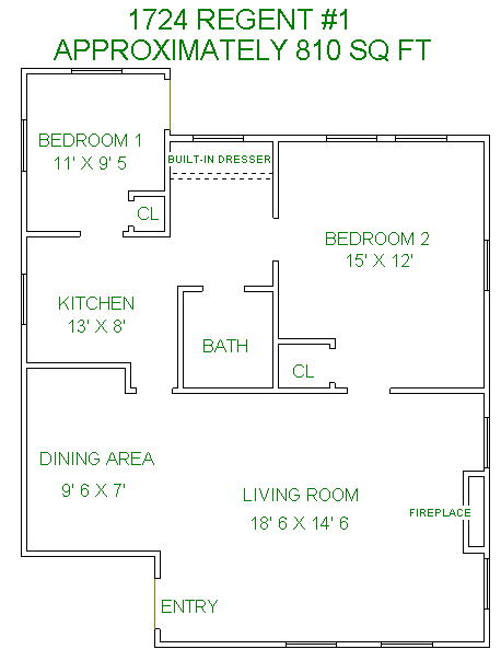 7 Bedrooms 2 Bathrooms House for rent at 1724 Regent Street in Madison, WI
