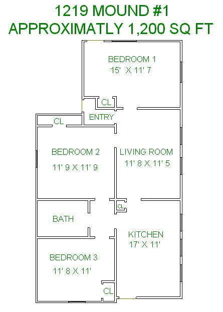 7 Bedrooms 2 Bathrooms House for rent at 1219 Mound Street in Madison, WI