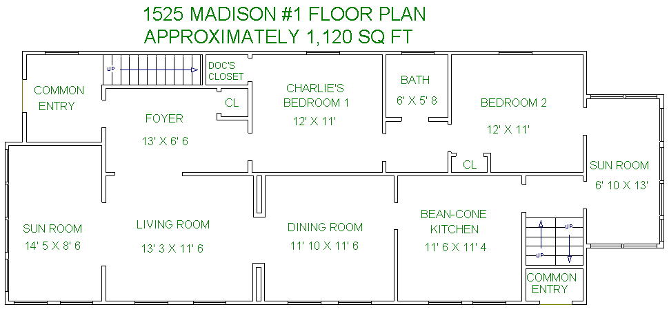 7 Bedrooms 2 Bathrooms House for rent at 1525 Madison St in Madison, WI