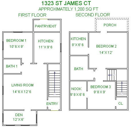 6 Bedrooms 3 Bathrooms House for rent at 1323 St James Ct in Madison, WI