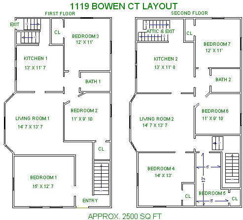 7 Bedrooms 2 Bathrooms House for rent at 1119 Bowen Court in Madison, WI