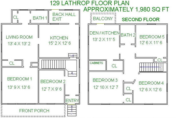 5 Bedrooms 2 Bathrooms House for rent at 129 Lathrop St in Madison, WI