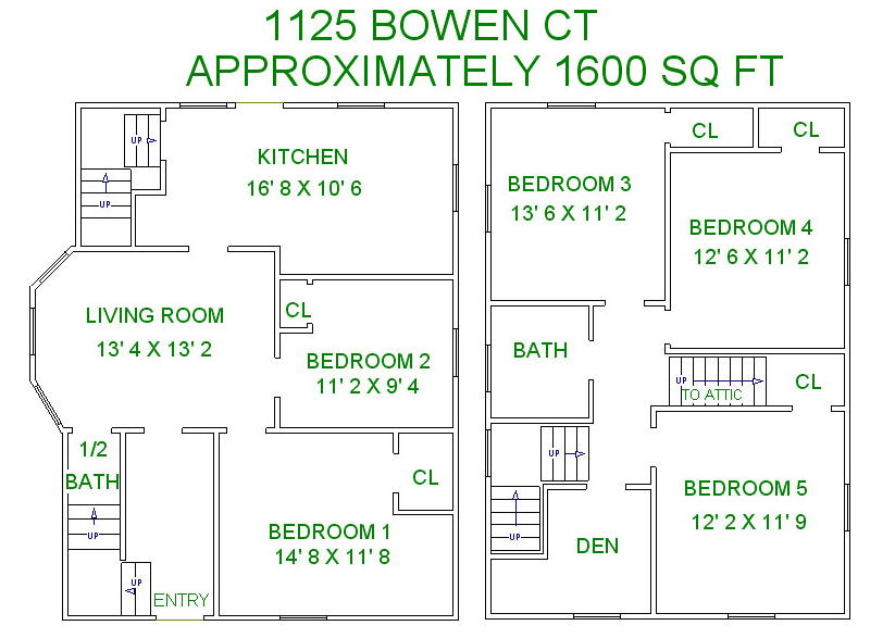 6 Bedrooms 2 Bathrooms House for rent at 1125 Bowen Ct in Madison, WI
