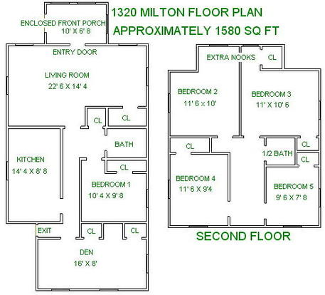 6 Bedrooms 2 Bathrooms House for rent at 1320 Milton St in Madison, WI