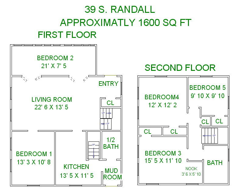 5 Bedrooms 2 Bathrooms House for rent at 39 S Randall Ave in Madison, WI