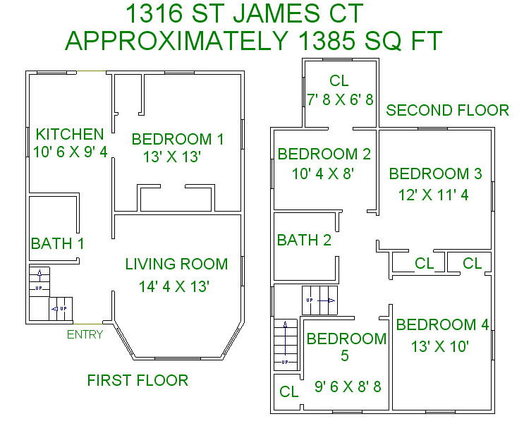 5 Bedrooms 2 Bathrooms House for rent at 1316 St James Ct in Madison, WI
