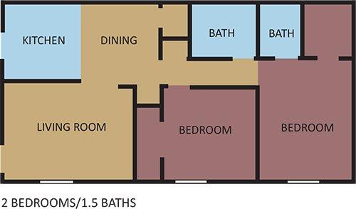 2 Bedrooms 2 Bathrooms Apartment for rent at Bella Vista in Memphis, TN