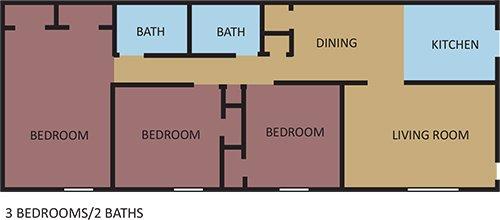 3 Bedrooms 2 Bathrooms Apartment for rent at Bella Vista in Memphis, TN