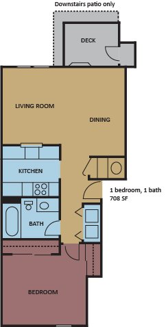 1 Bedroom 1 Bathroom Apartment for rent at The Ellington At Kirby in Memphis, TN