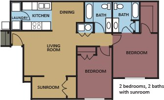2 Bedrooms 2 Bathrooms Apartment for rent at Champion Hills At Windyke in Memphis, TN