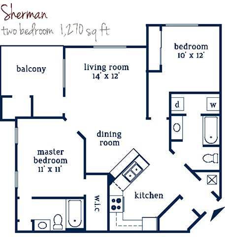 2 Bedrooms 2 Bathrooms Apartment for rent at Shadow Lake Square in Papillion, NE