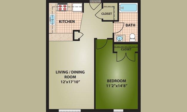 1 Bedroom 1 Bathroom Apartment for rent at Avon View in Cincinnati, OH