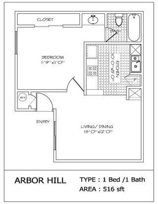 1 Bedroom 1 Bathroom Apartment for rent at Arbor Hill in San Antonio, TX