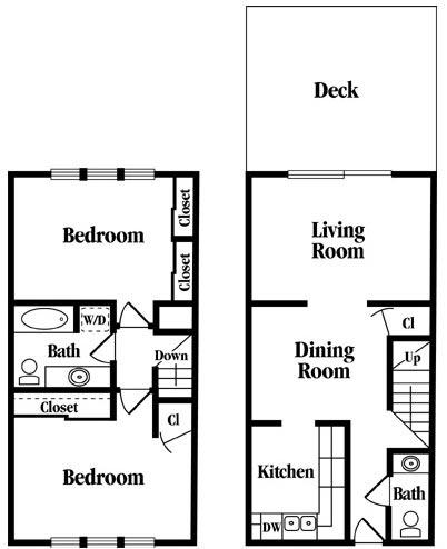 2 Bedrooms 2 Bathrooms Apartment for rent at Rollingwood in Vestavia Hills, AL