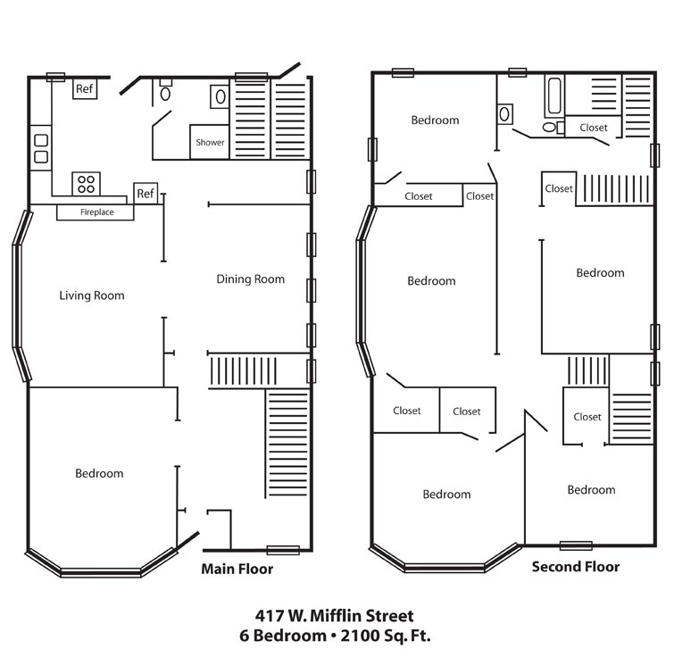 6 Bedrooms 2 Bathrooms House for rent at 417 W Mifflin St in Madison, WI