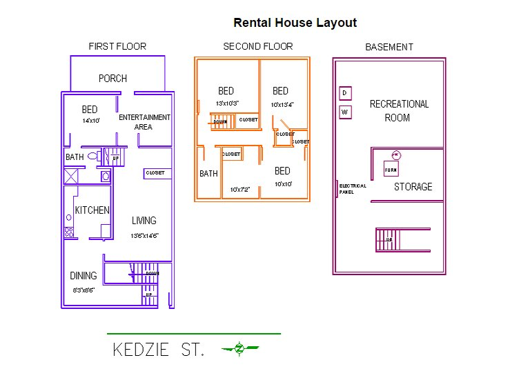 4 Bedrooms 2 Bathrooms House for rent at 203 Kedzie Street in East Lansing, MI