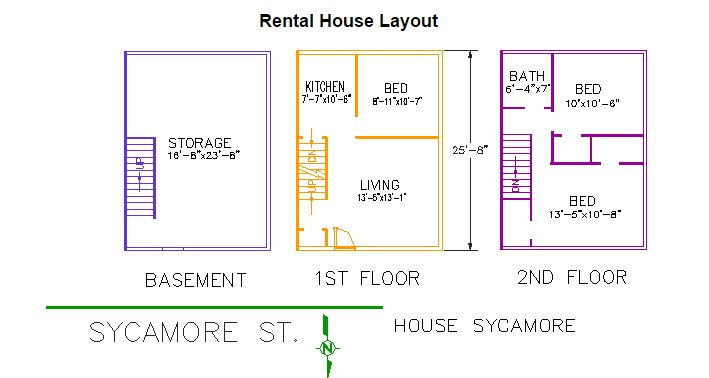 3 Bedrooms 1 Bathroom House for rent at 510 Sycamore Ln in East Lansing, MI