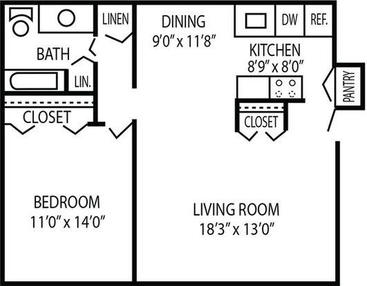 Glencoe Hills Apartments Ann Arbor, MI
