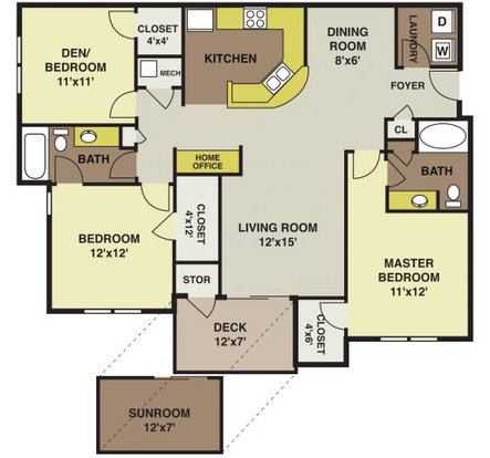 3 Bedrooms 2 Bathrooms Apartment for rent at Polo Village in Columbia, SC