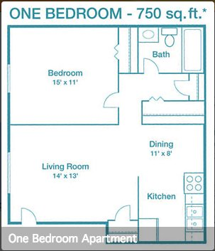1 Bedroom 1 Bathroom Apartment for rent at Stillwater Park in Dayton, OH