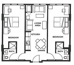2 Bedrooms 2 Bathrooms Apartment for rent at Vista in Denver, CO