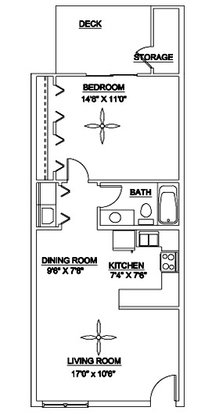 1 Bedroom 1 Bathroom Apartment for rent at Fox Chase & Lochridge in Durham, NC