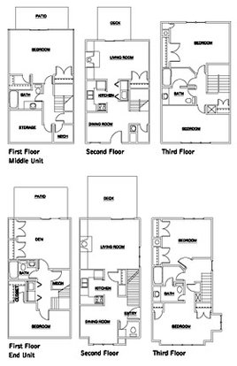 3 Bedrooms 3 Bathrooms Apartment for rent at Fox Chase & Lochridge in Durham, NC