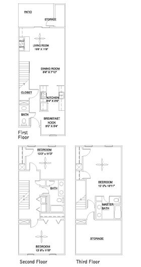 3 Bedrooms 3 Bathrooms Apartment for rent at Pine Ridge in Durham, NC
