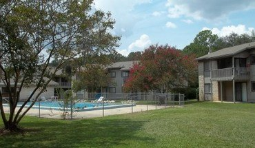 The Inverness Apartment for rent in Tallahassee, FL