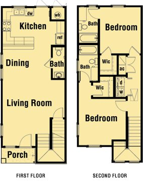 2 Bedrooms 3 Bathrooms Apartment for rent at Mission Overlook in Tallahassee, FL