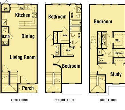 3 Bedrooms 3 Bathrooms Apartment for rent at Mission Overlook in Tallahassee, FL