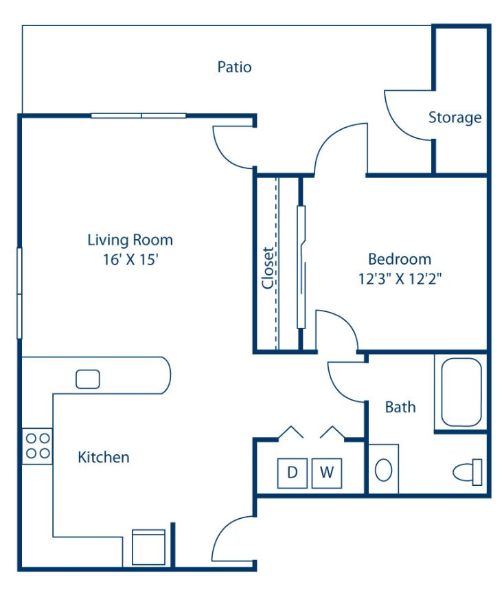 1 Bedroom 1 Bathroom Apartment for rent at Congaree Villas in West Columbia, SC