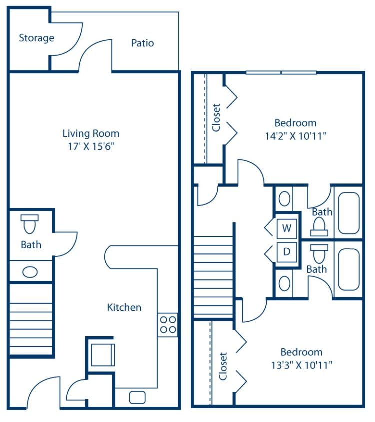 2 Bedrooms 3 Bathrooms Apartment for rent at Congaree Villas in West Columbia, SC