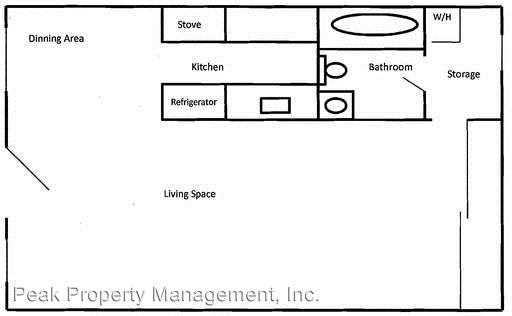 Studio 1 Bathroom Apartment for rent at 8435 Se Insley Street in Portland, OR
