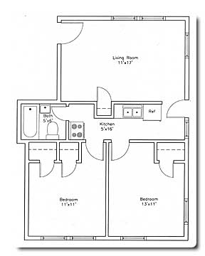 2 Bedrooms 1 Bathroom Apartment for rent at 3205 / 3209 / 3213 Ridgeway Avenue in Madison, WI