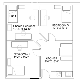 3 Bedrooms 1 Bathroom Apartment for rent at Penn Commons Student Housing in Pittsburgh, PA