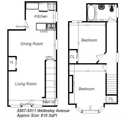 2 Bedrooms 1 Bathroom House for rent at 5307 Wellesley Avenue in Pittsburgh, PA