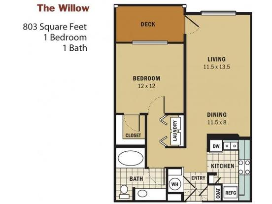 1 Bedroom 1 Bathroom Apartment for rent at Reserve At Wauwatosa Village in Wauwatosa, WI