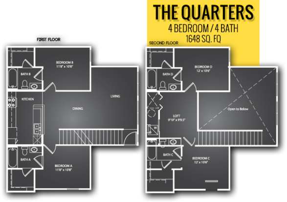 4 Bedrooms 3 Bathrooms Apartment for rent at Gateway At Columbia in Columbia, MO