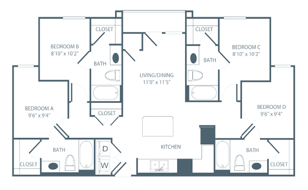 4 Bedrooms 4+ Bathrooms Apartment for rent at The Pavilion on Berry in St Paul, MN