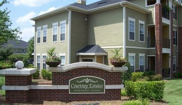Similar Apartment at Oakwood Raleigh At Brier Creek