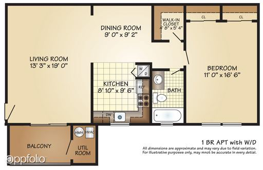 1 Bedroom 1 Bathroom Apartment for rent at 1200 Sunnyview Oval in Keasbey, NJ