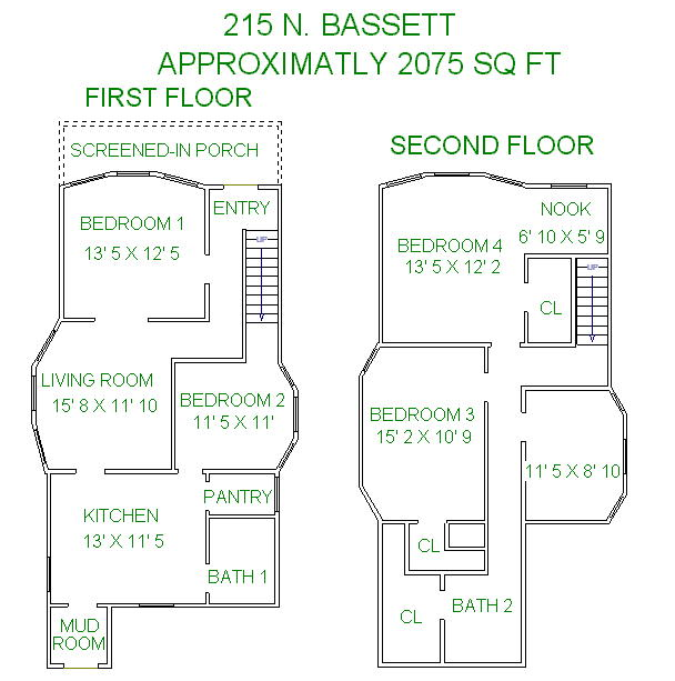 5 Bedrooms 2 Bathrooms House for rent at 215 N Bassett Street in Madison, WI